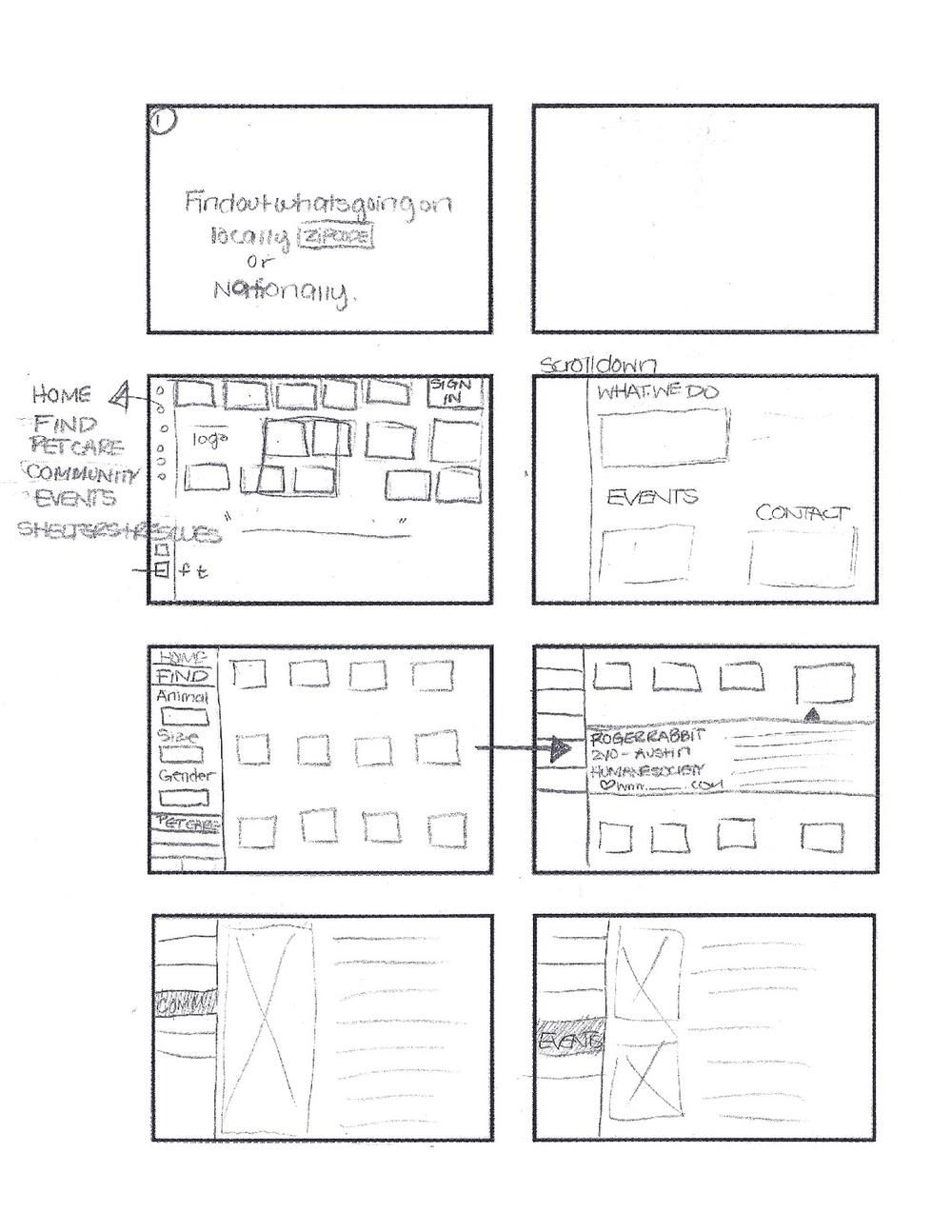 Petprocess-05.jpg