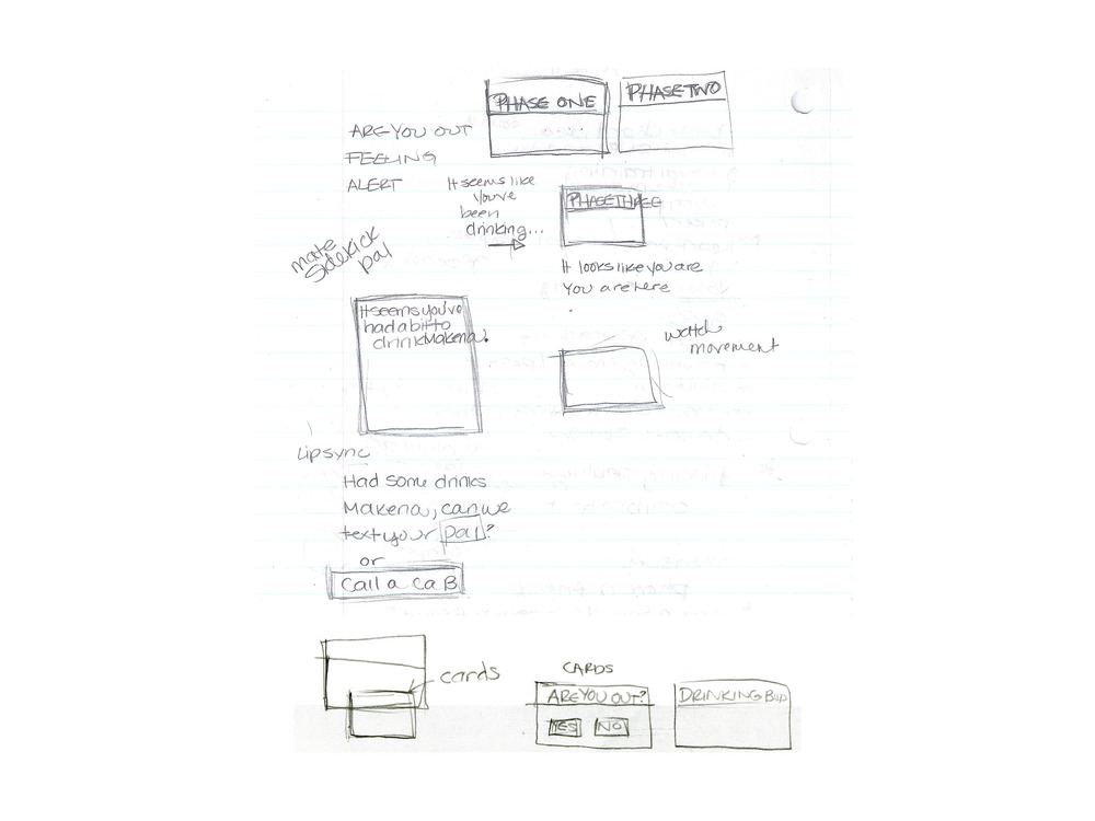 ProcessDrink2.jpg