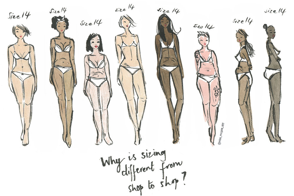 7c4341acb2 HOW AM I A SIZE 12 IN ONE STORE AND A SIZE 16 IN ANOTHER  — Miss ...