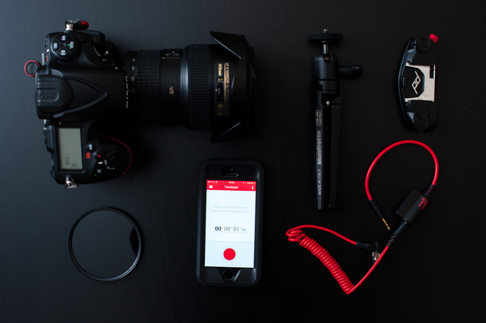 Pulling all of your camera kit out also gives the perfect excuse to lay it all out take a gear shot, perfect for your Instagram!