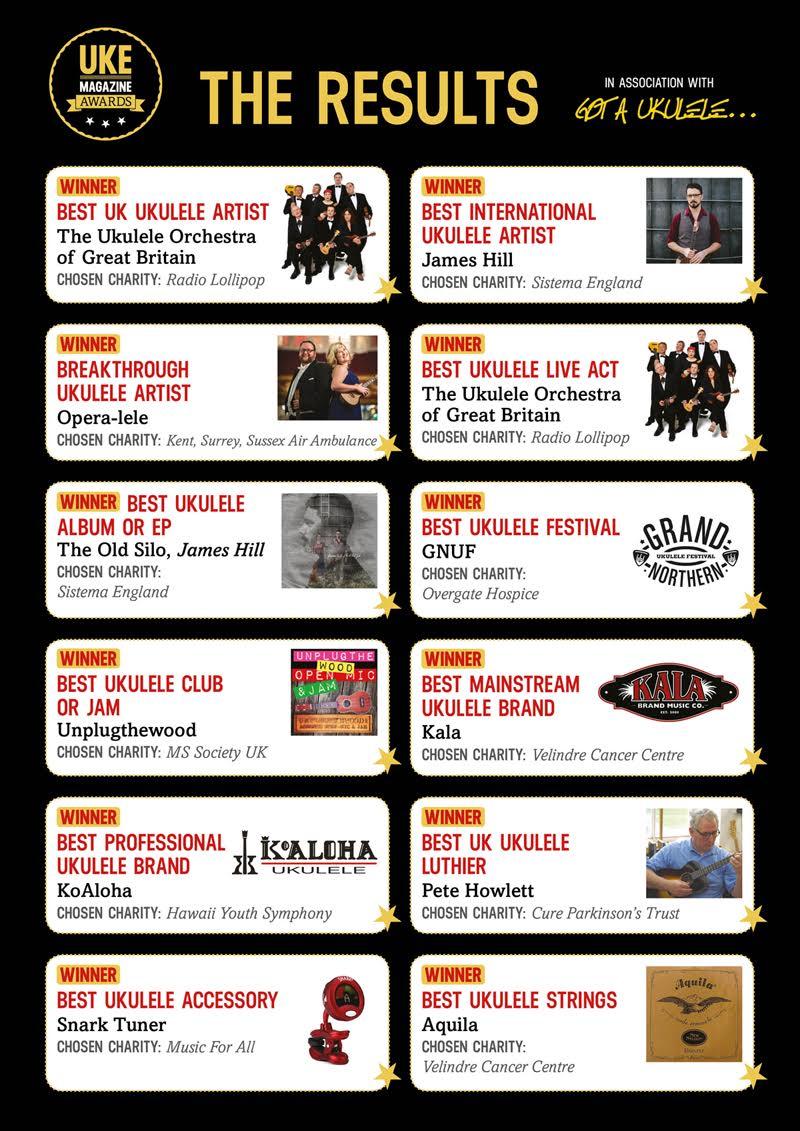 uke-magazine-awards