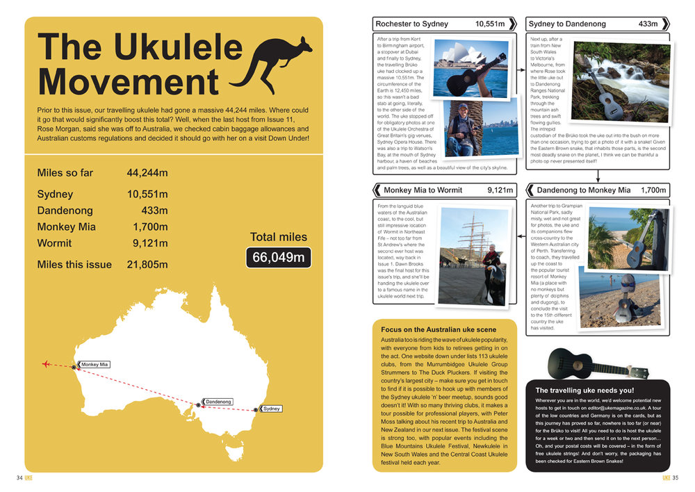 Issue-12-Uke-Movement.jpg