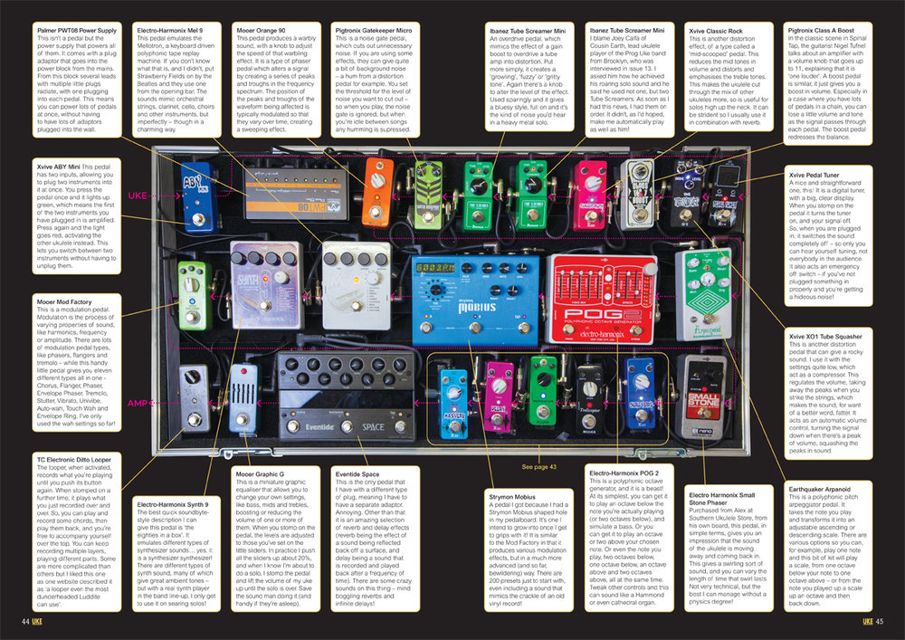 Issue-14-Pedal-Board.jpg