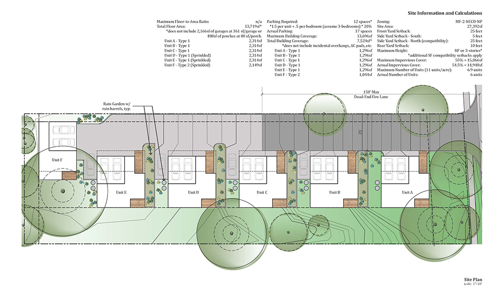 Travis Heights - Feasibility Study_Page_2.jpg