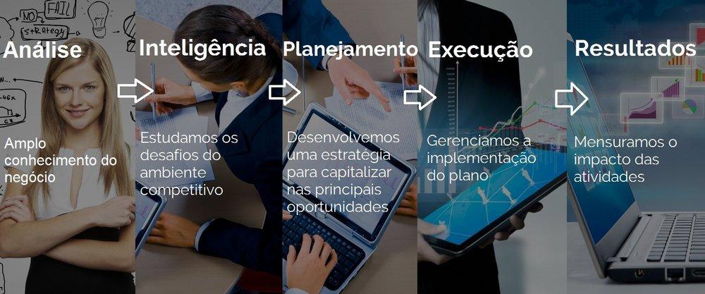 branding_process_Portuguese (2).jpg