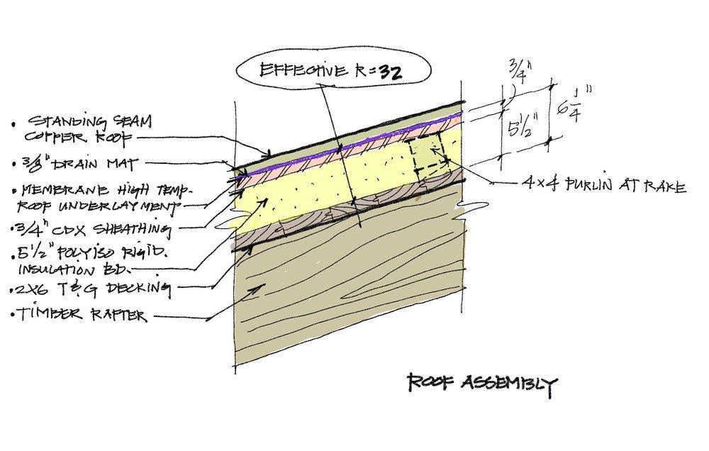 WAO concept sketch 061317 PosE Tarryhill_Page_2.jpg