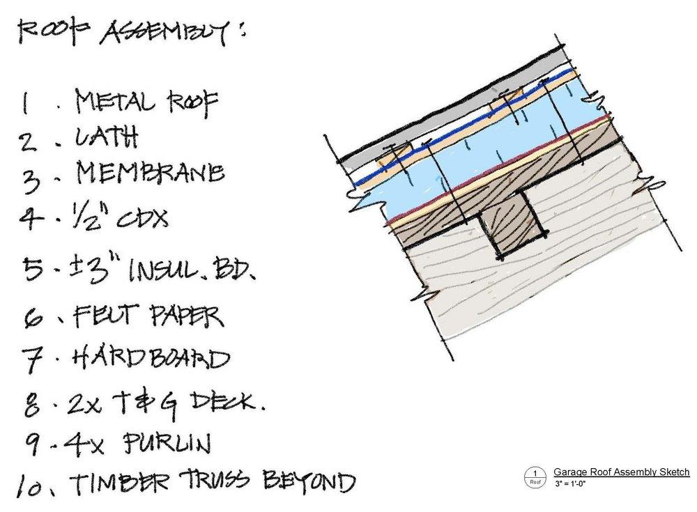 JP roof assembly.jpg