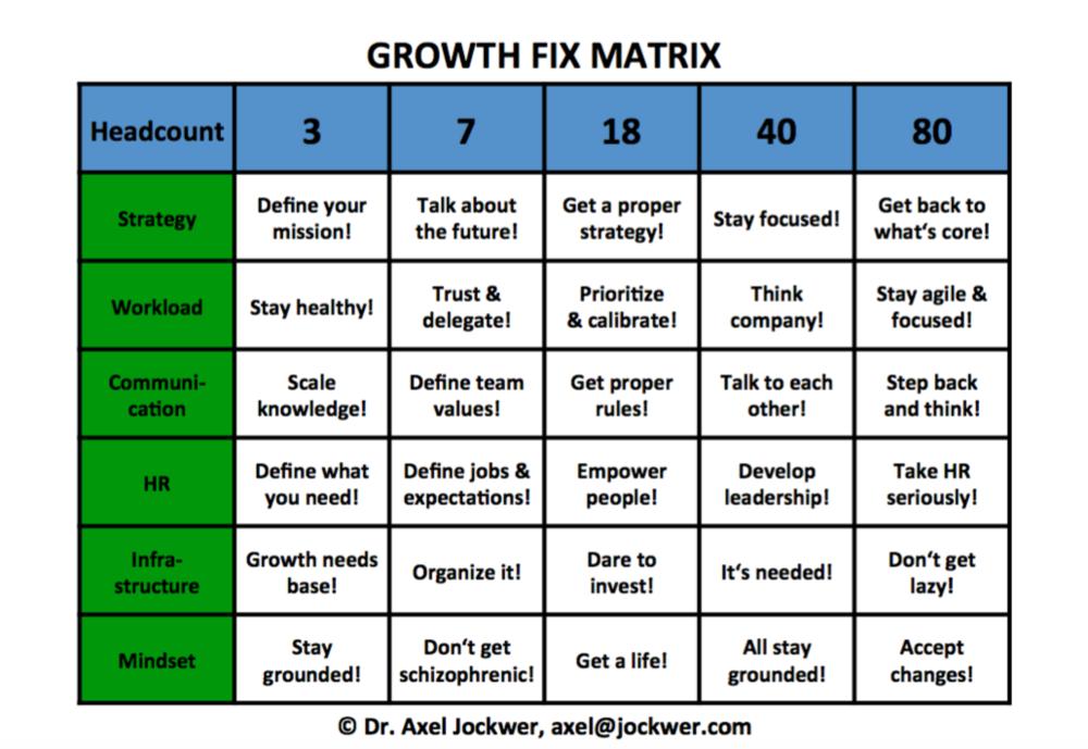 growthfix.png
