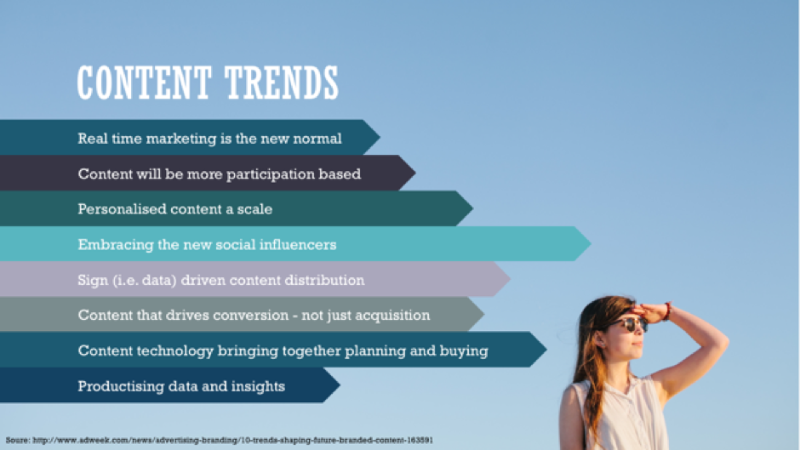 DMA Content Trends