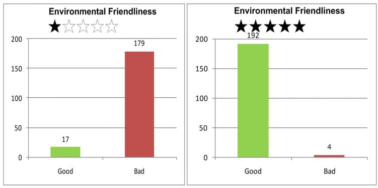 Star ratings.png
