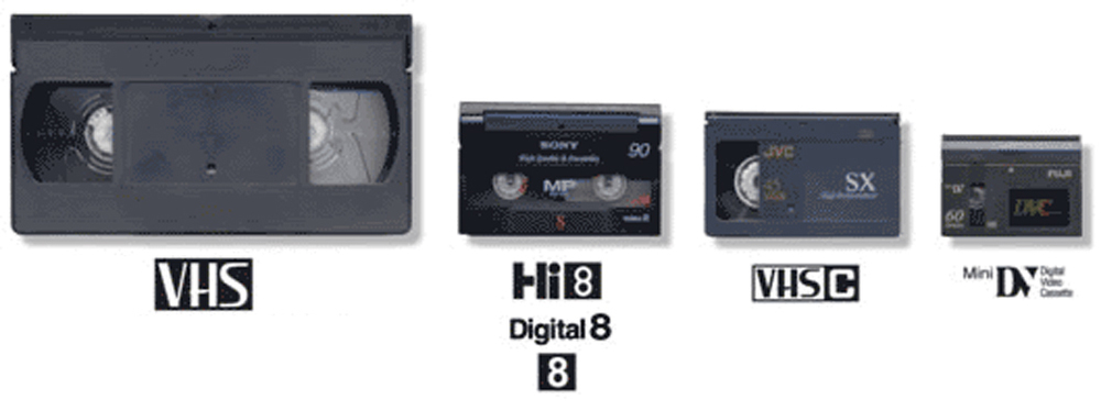Only One Tape Per DVD
