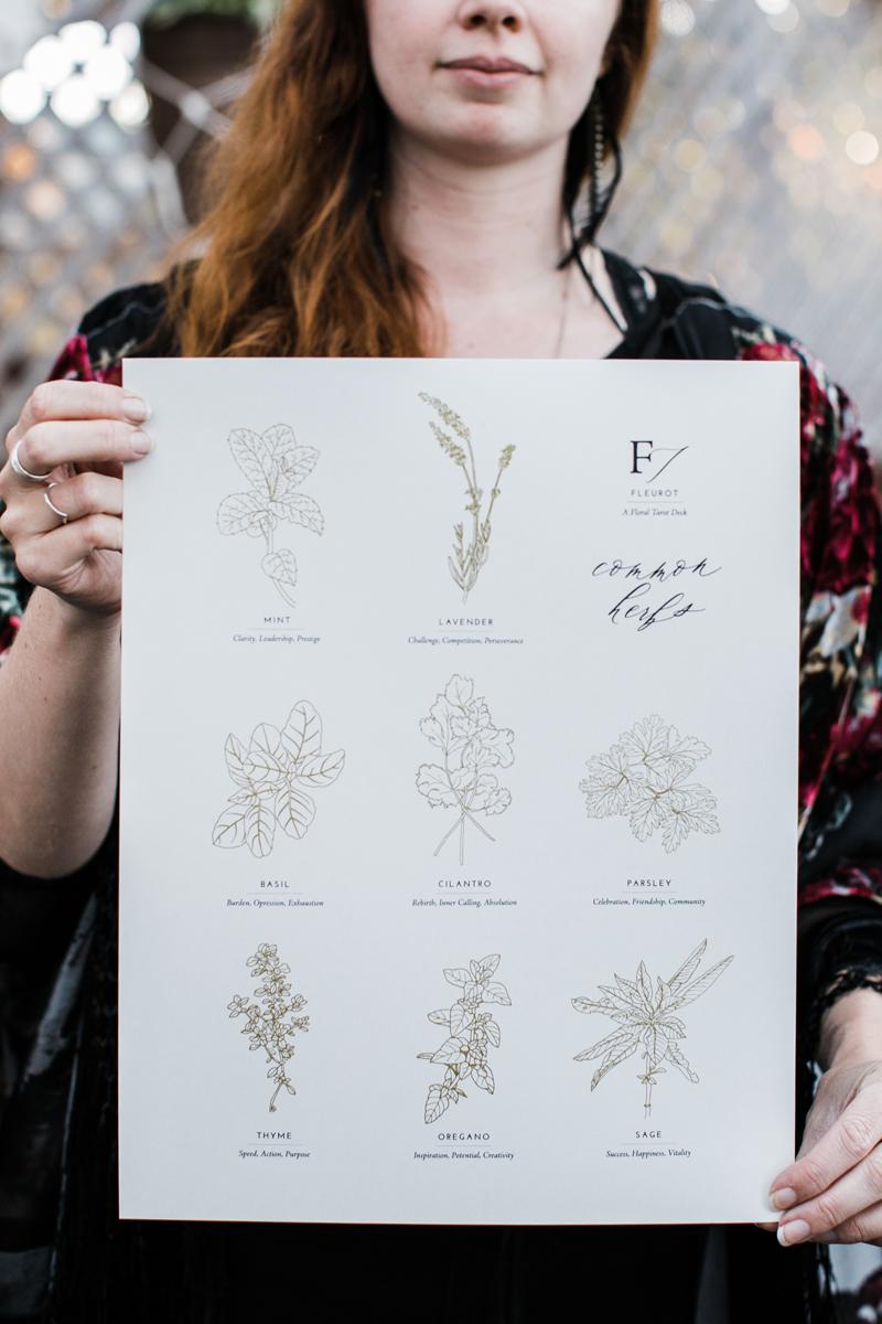 Fleurot Herb Print