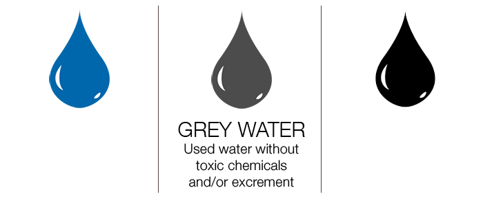 Greywater Drop