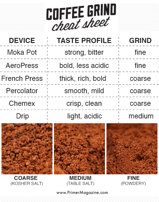 Better Home Brewing Chemex Edition Rr Roasters