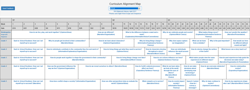 Example K-5 Curriculum Alignment Map showing how all units are related