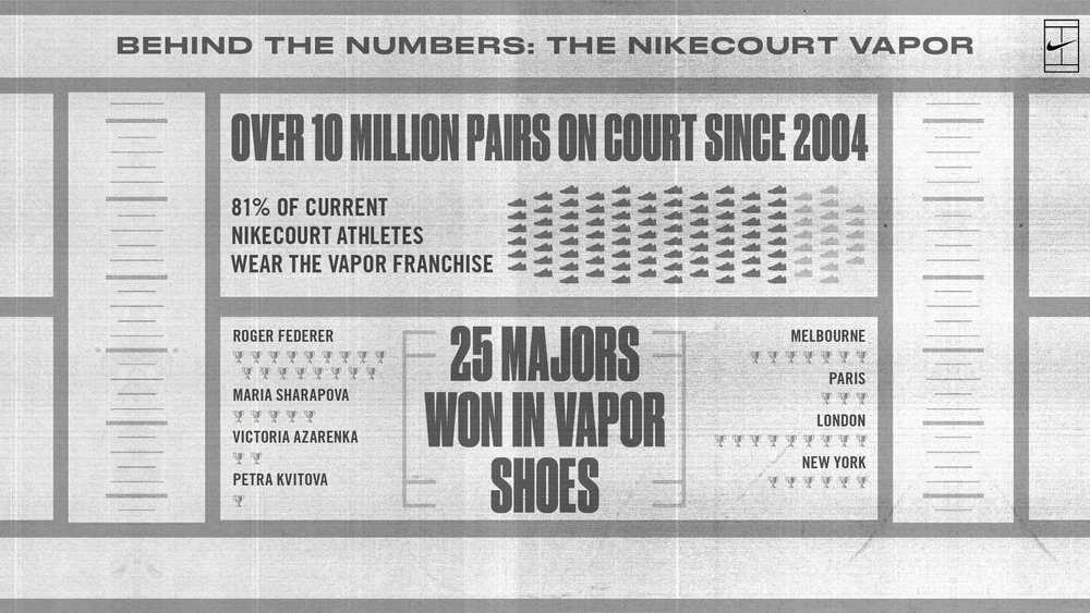 NikeCourt_VaporNumbers_graphic_06-01_hd_1600.jpg