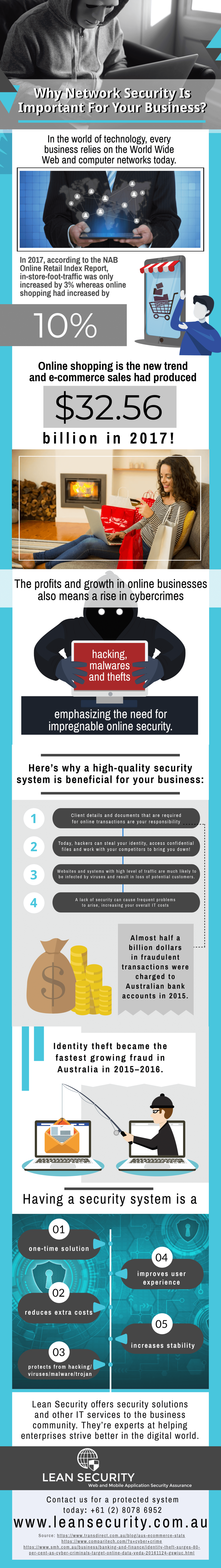 Why Network Security is Important For Your Business.png