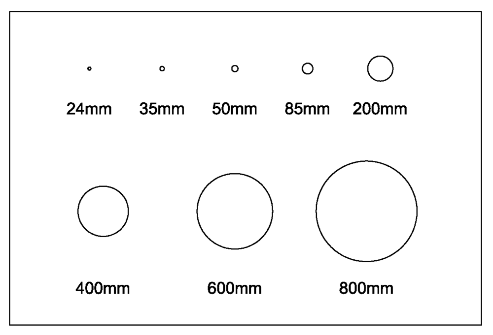 Moon sizes at various focal lengths (35mm full-frame equivalent)