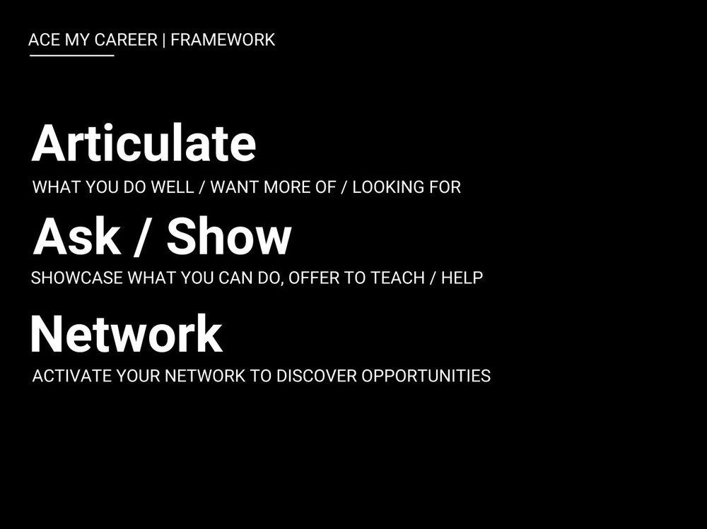 career confidence training workshop Melbourne 4.jpg