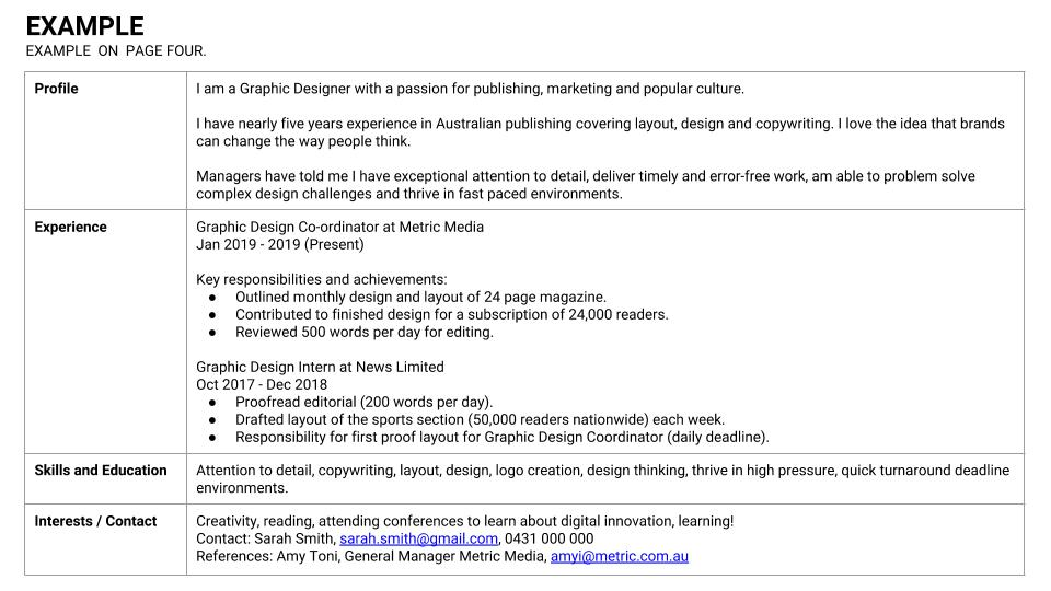 Ace My CV _ GA Melbourne _ 21 Jan 2019 Final.jpg
