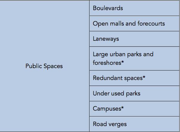 Public Spaces 2.jpg