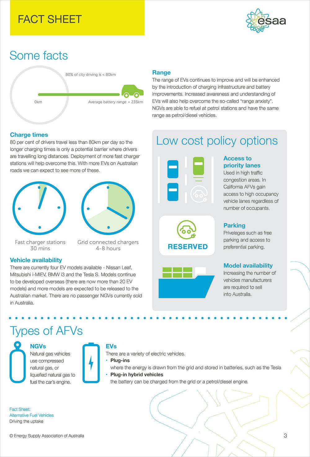 ESAA-infographic-factsheet