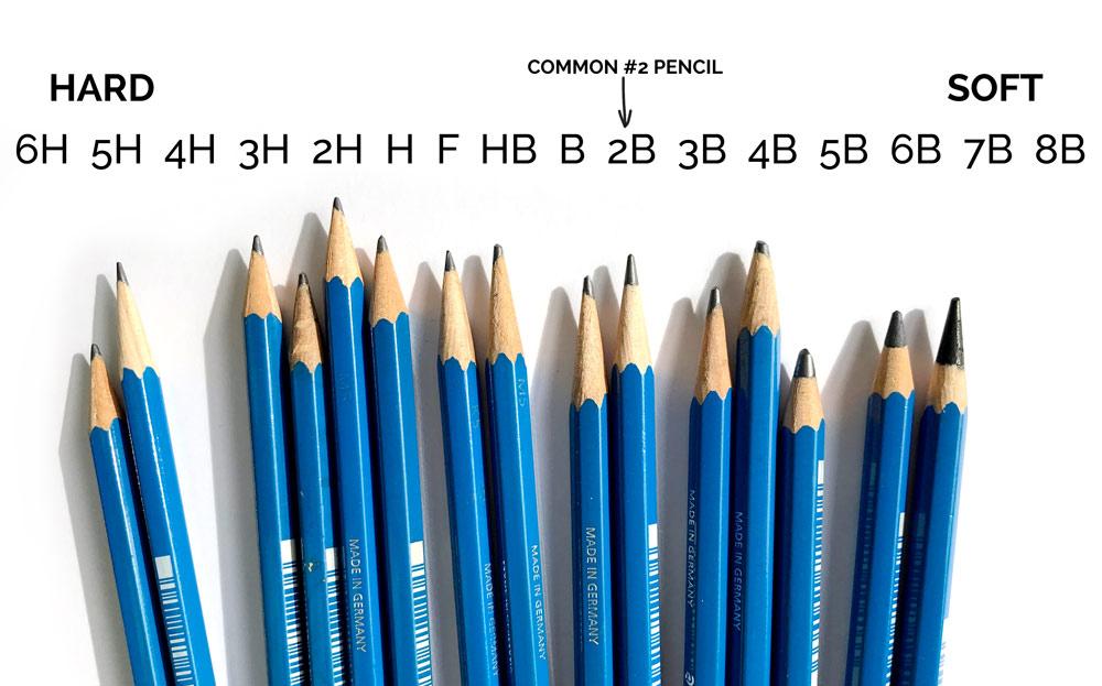 pencil-hardness.jpg