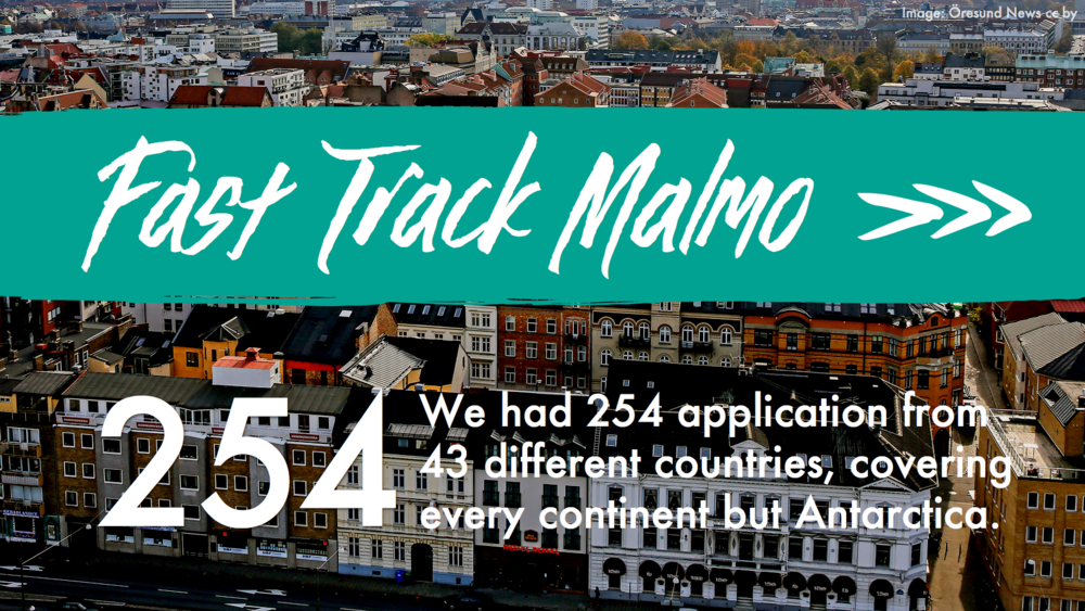 Fast Track Malmo #3 Green Banner and text.png