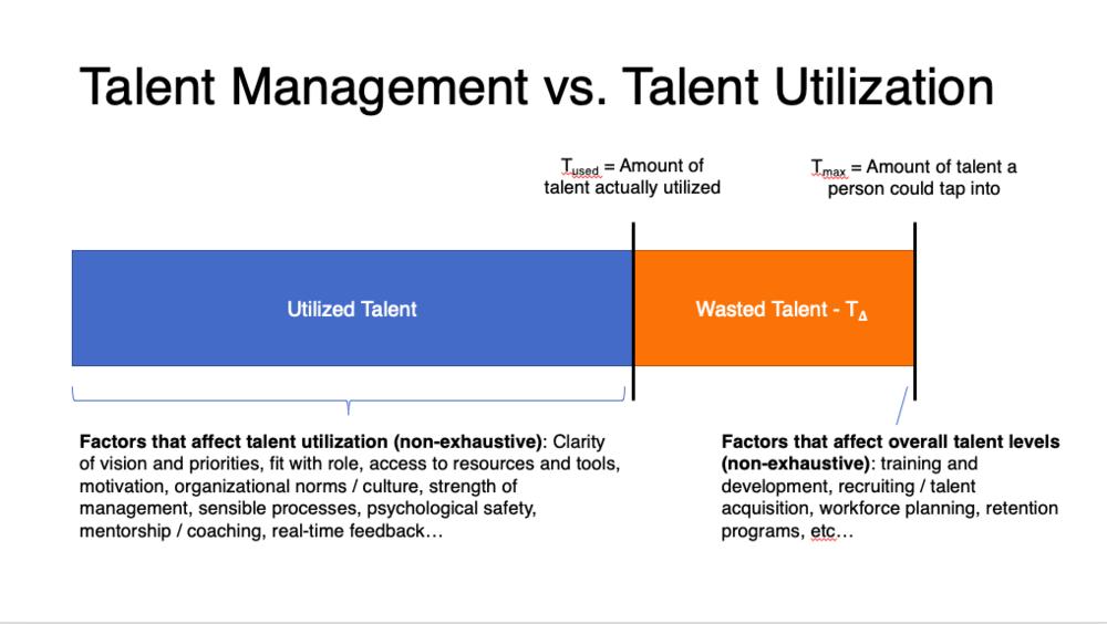 TalentManagementVSUtilization.png