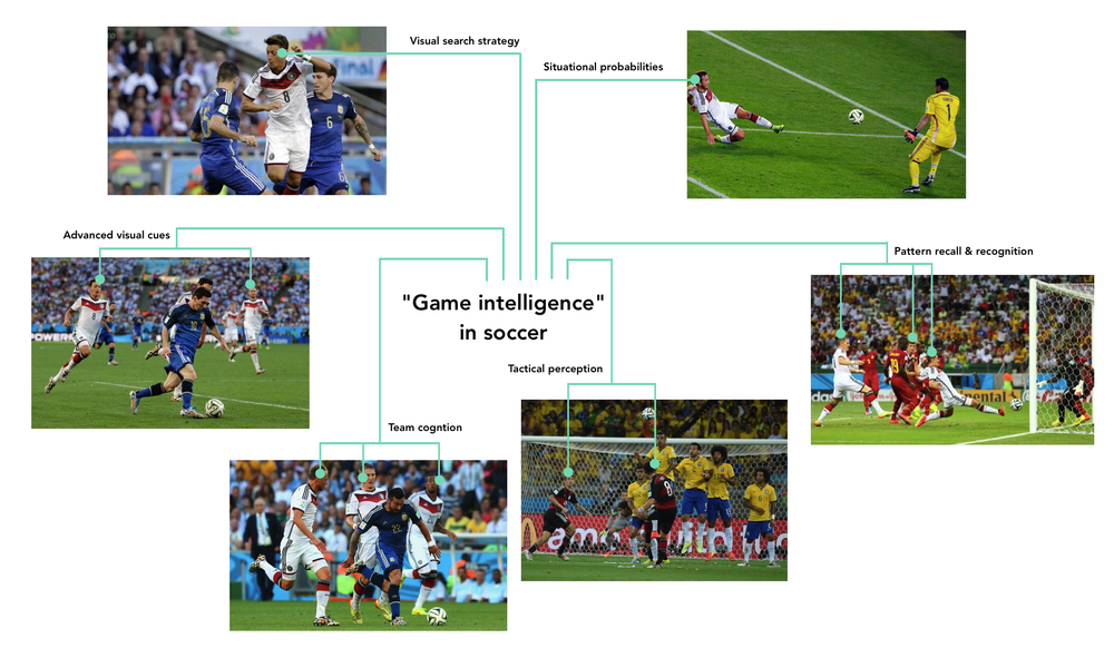 Expertise in soccer: perceptual-cognitive advantages of elite soccer players
