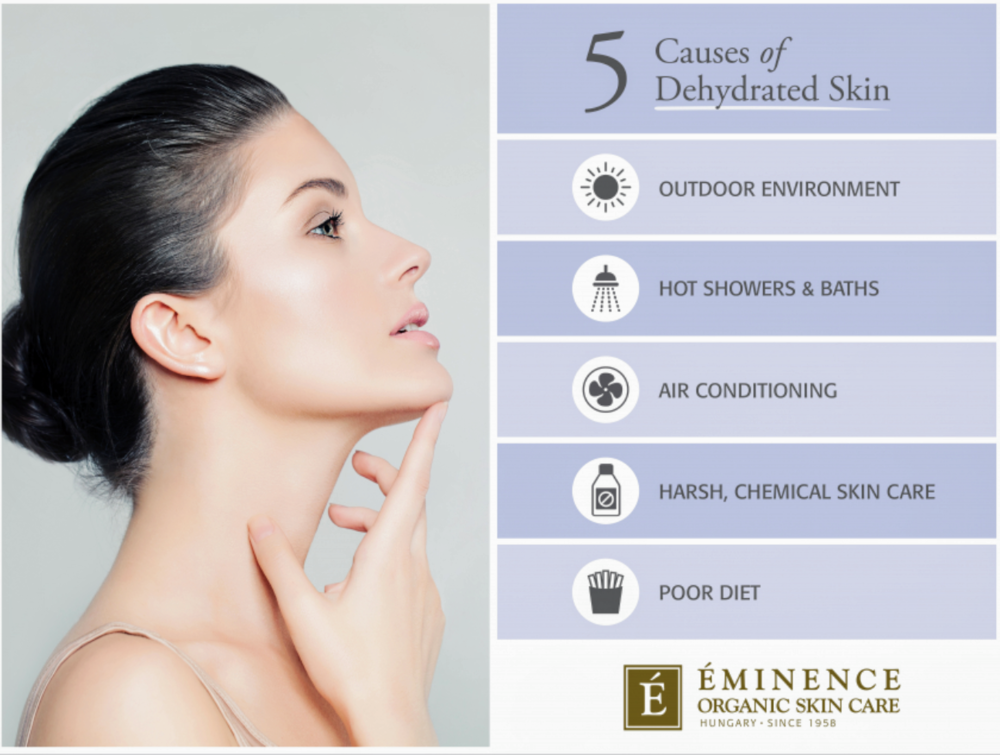 dehydration glowing skin eminence moisturizer