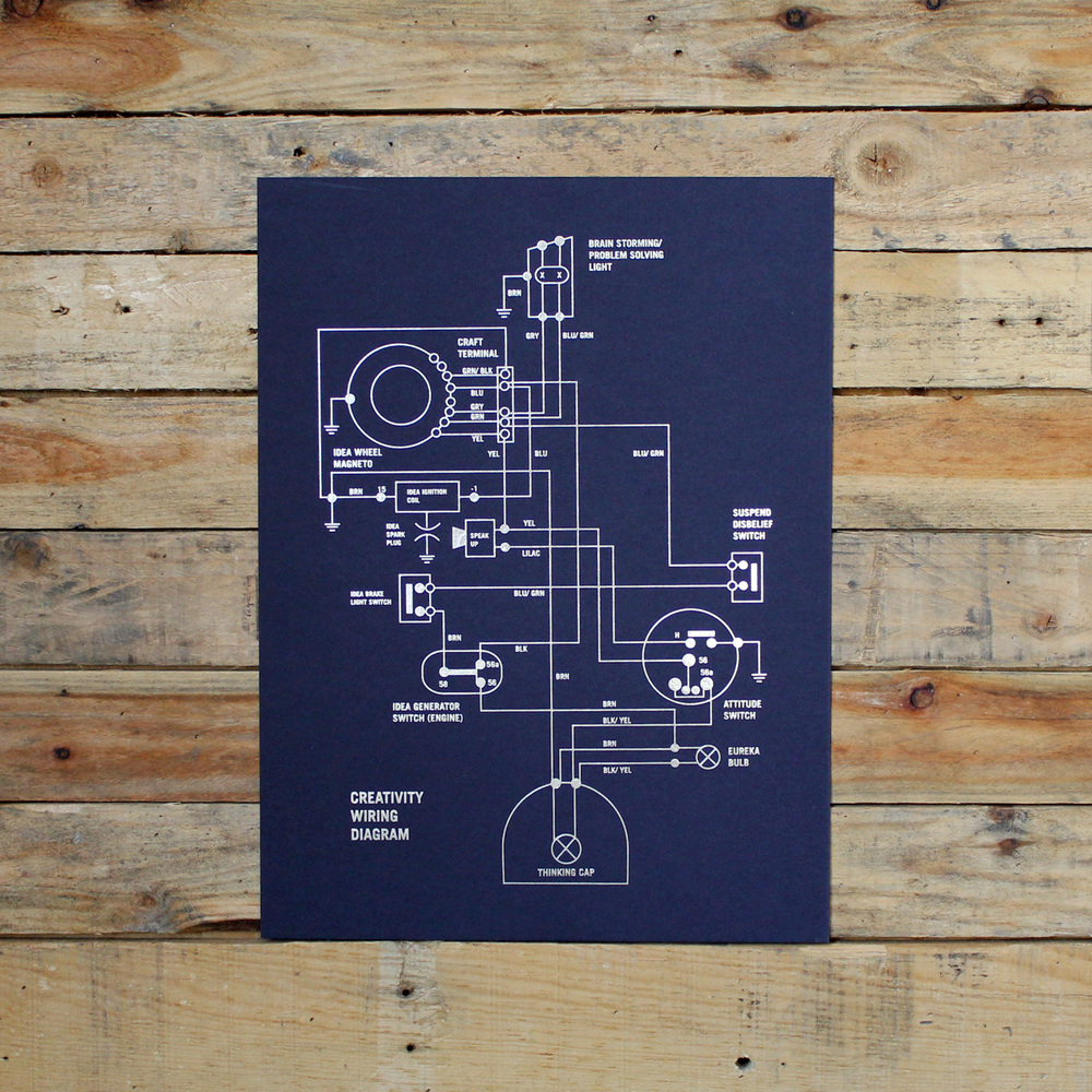 creativity wiring diagram vincent lai rh vincentlai space Residential Electrical Wiring Diagrams Simple Wiring Diagrams