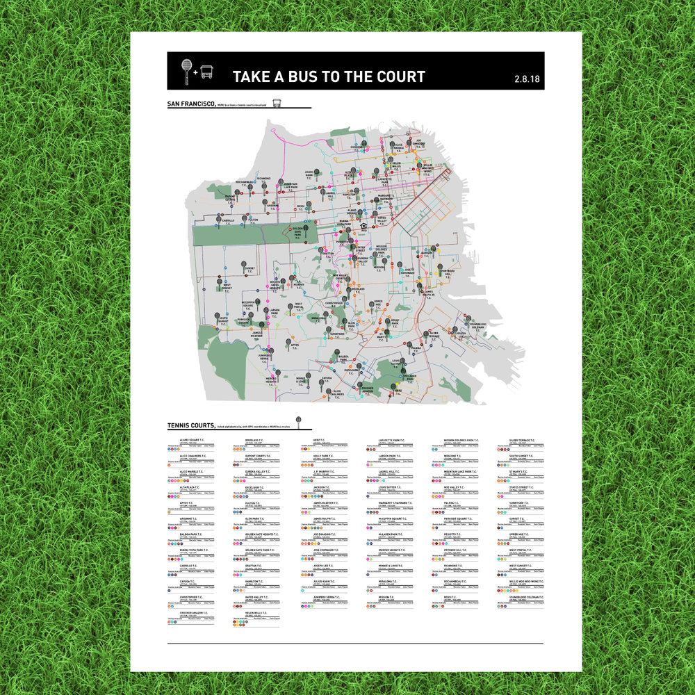 The Tennis Map Visits Wimbledon
