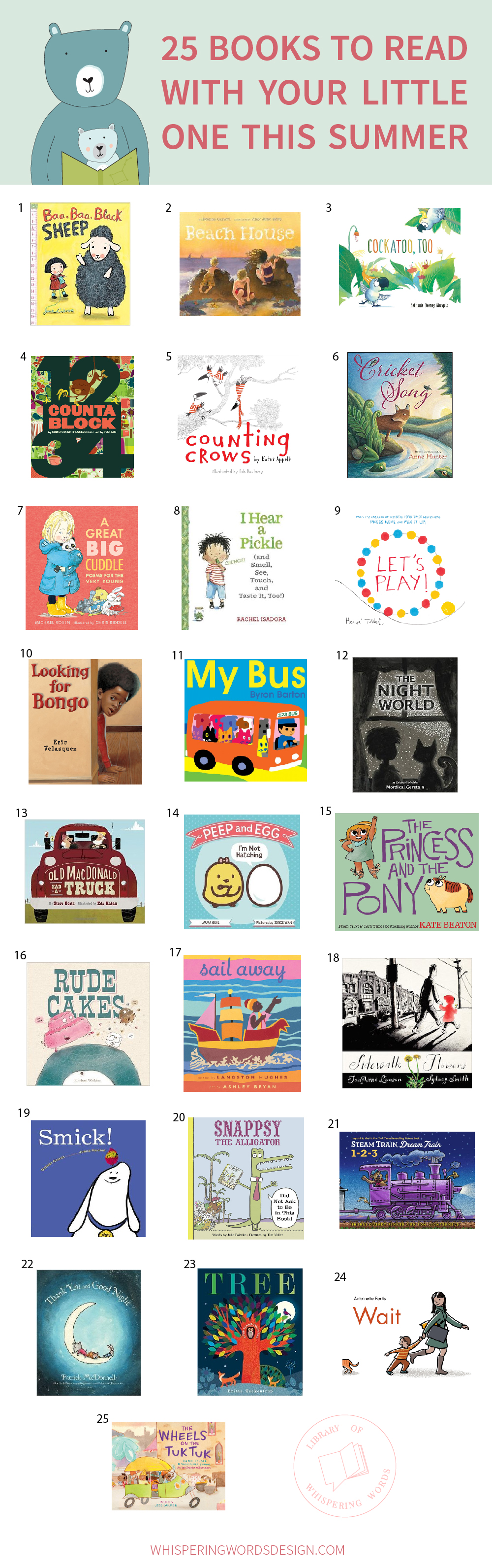 25 Books Birth-PreK WhisperingWordsDesign.jpg