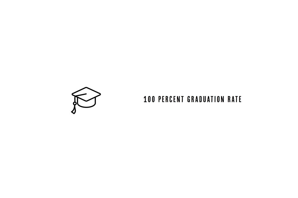 Stats 4.jpg