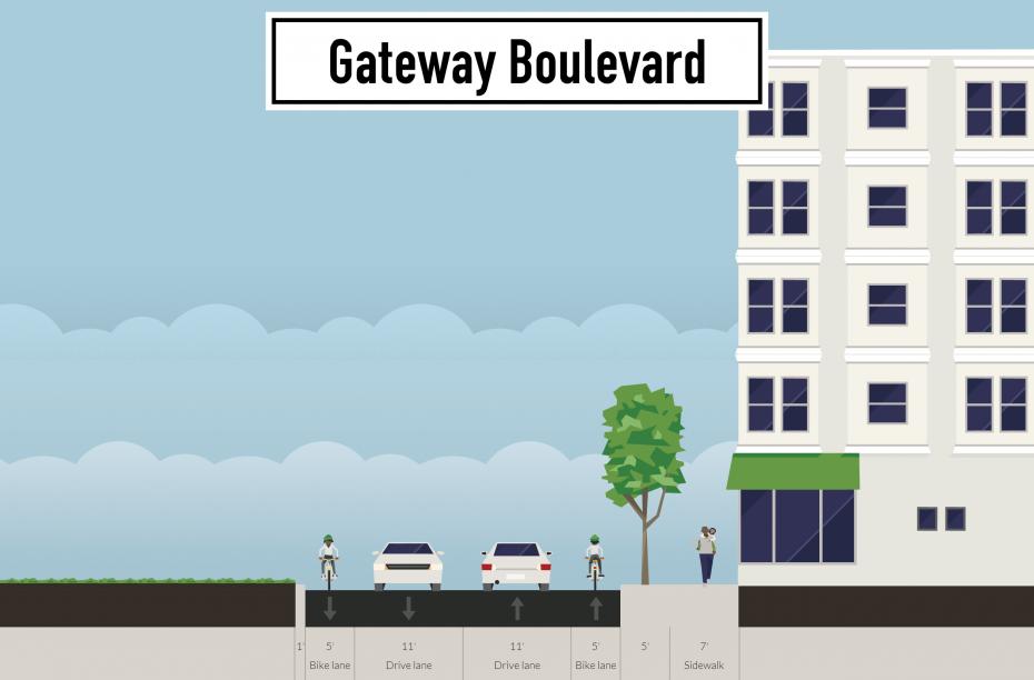 gateway-boulevard (1)