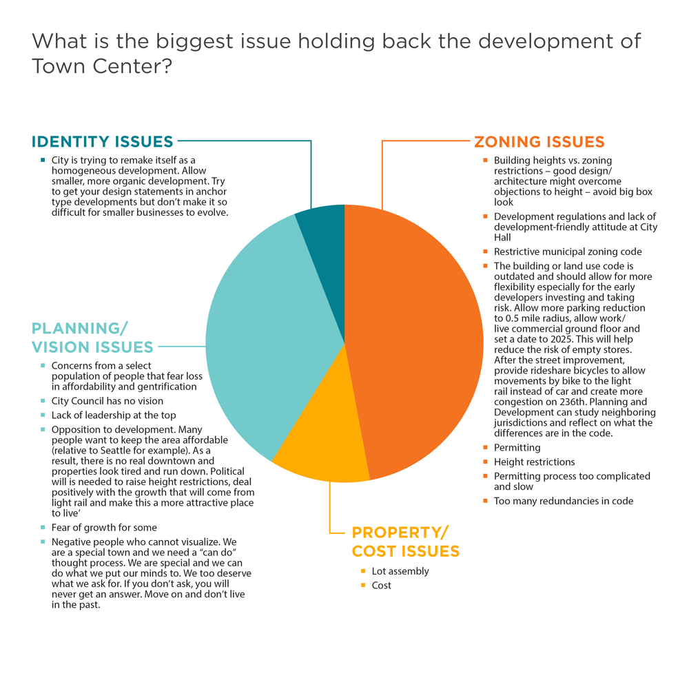 Public Workshop-Responses to Questions Asked of Attendees - May 15%2C 2018 Page 002.png