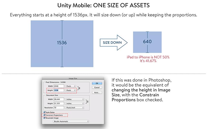02-unity-oneSize.png