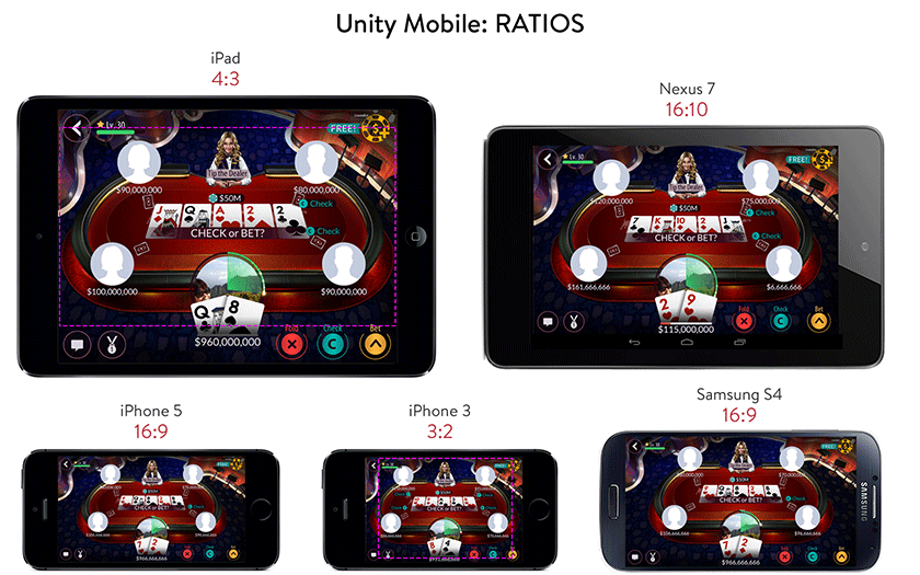 06-unity-deviceTranslatedShrink.png