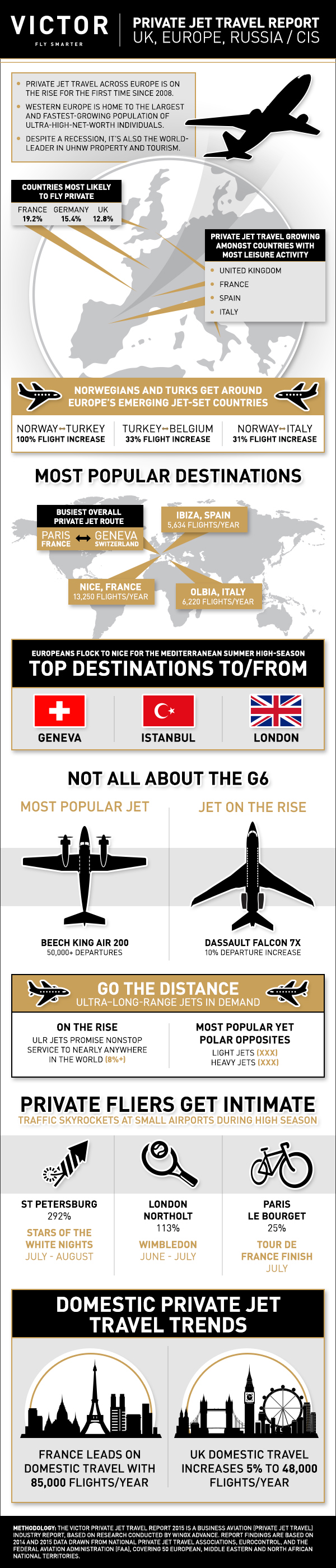 PrivateJetTravel_Infographic1[1].jpg