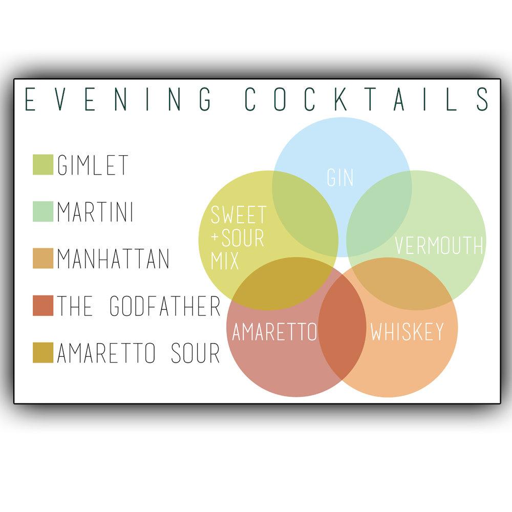 evening cocktails - a drink diagram