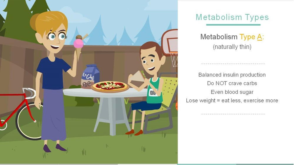 Metabolic Type A
