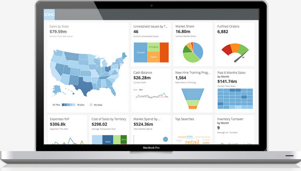 nebhub software dashboard