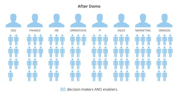 Domo-3.jpg