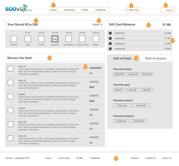soovox-wireframe.png