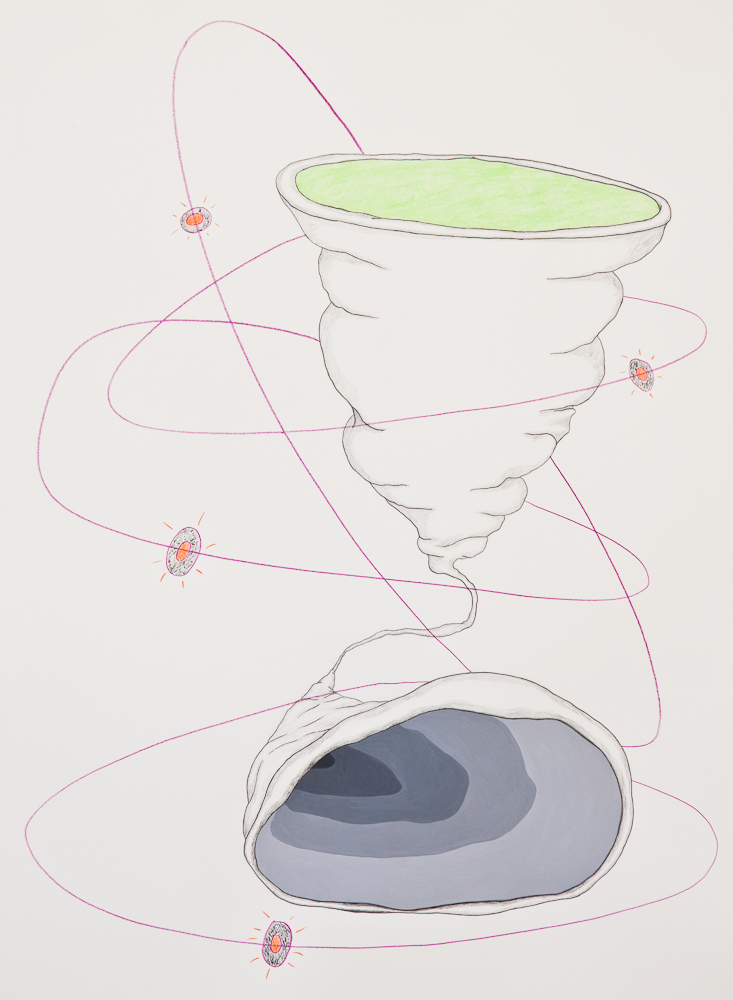 Transfiguration Device