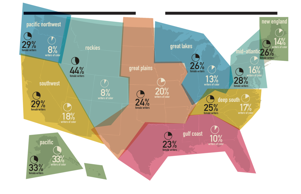 2018 Map of  The Count , a study funded by The Lilly Awards and The Dramatist Guild