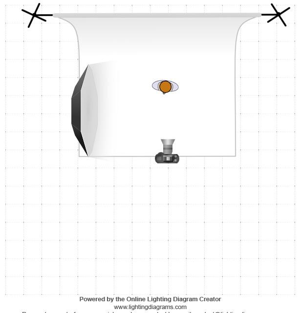 lysdiagram for side vinduslys
