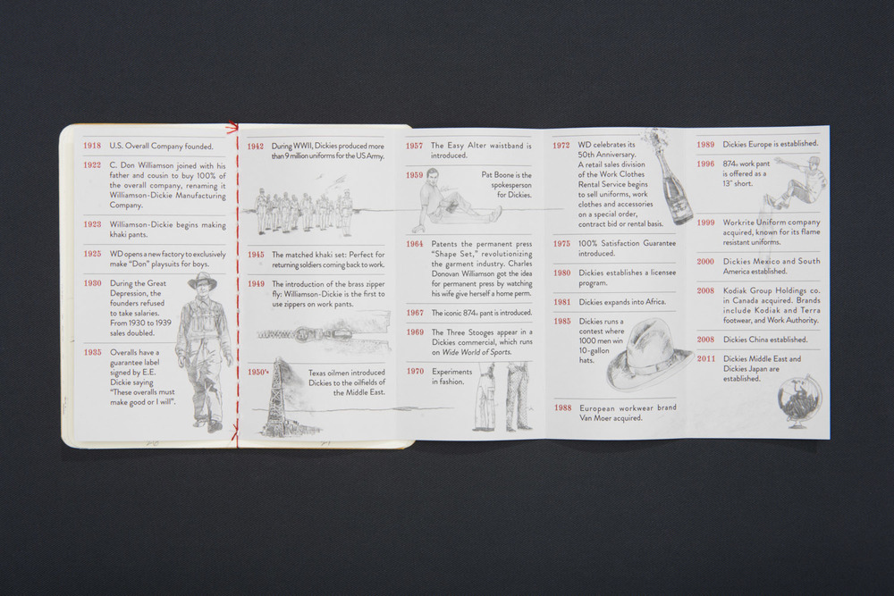 The fold-out timeline in the center is a visual history of Dickies' storied past.