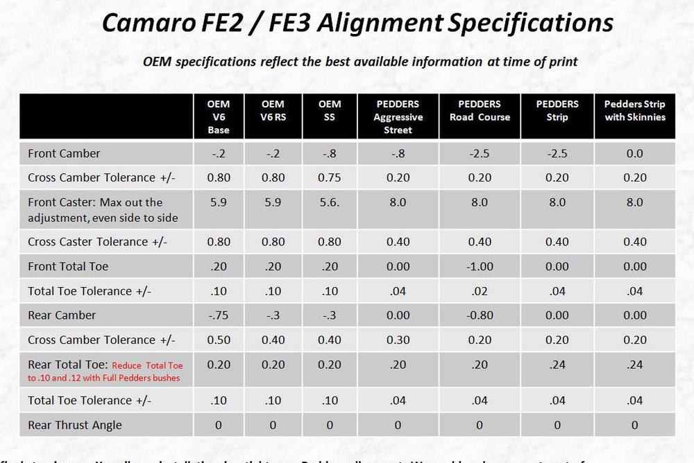Camaro FE3 Alignmeent Sheet.jpg